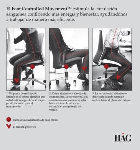 Ergonomia-sillas-Hag-3000