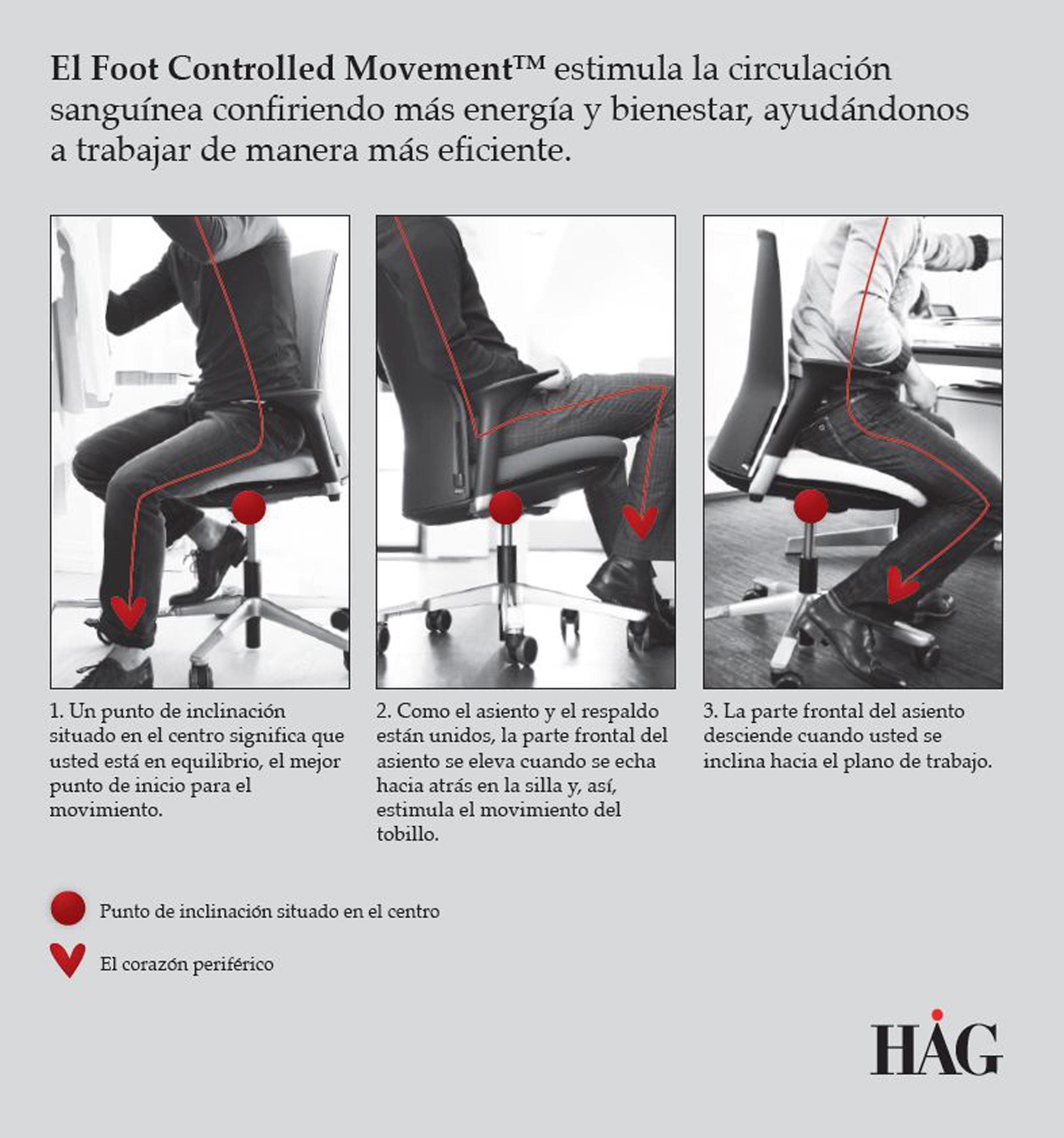 Sentarse bien para sentirse bien sillas h g y rh for Sillas para trabajar
